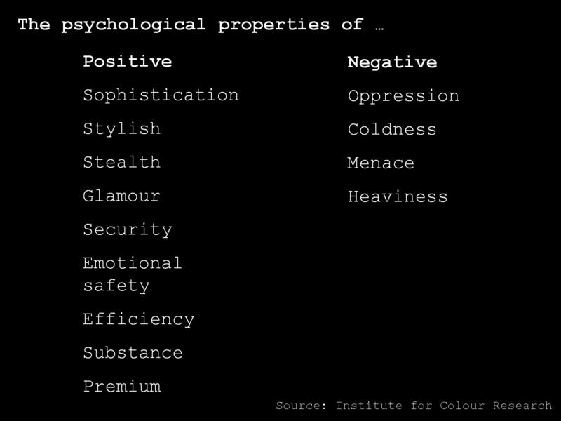 Black properties